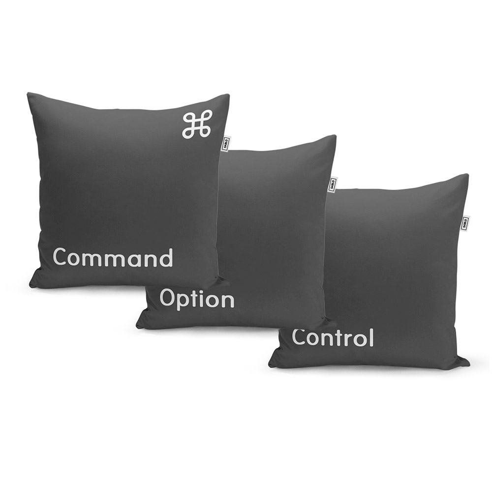 Command + Option + Control