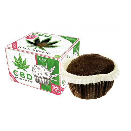 CANNABIS MUFFIN