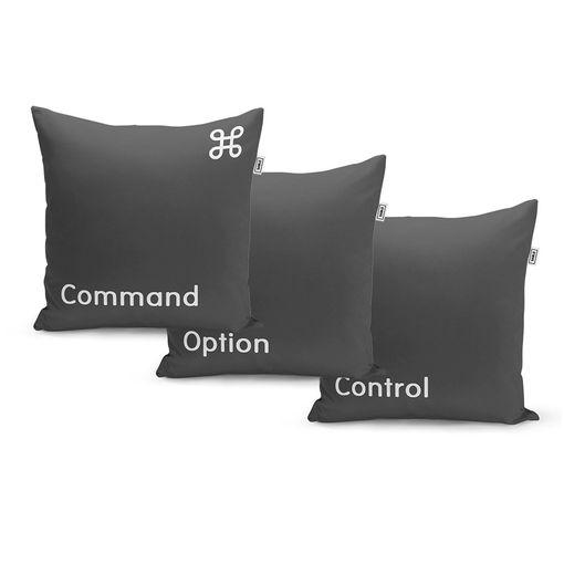 Command + Option + Control